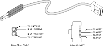 max tnt cabling and connector specifications t1 pri straight through cable rj 48c bantam
