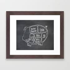 Meat Chart Pork Butcher Diagram Pig Meat Chart Framed Art Print