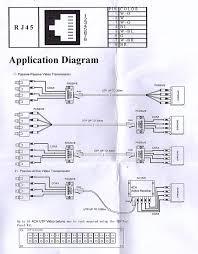 similiar swann camera wiring diagram keywords poe ether wiring diagram on cat 5 wiring diagram for swann poe camera