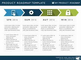 Business Strategic Plan Template Beautiful Six Phase Development ...