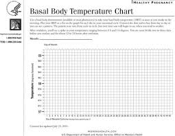 Download Basal Body Temperature Chart 1 For Free Tidytemplates