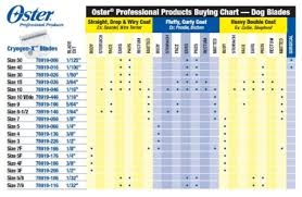 31 Prototypical Classic 76 Blade Chart
