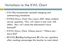 Kwwl Chart Differentiation And Graphic Organizers Ppt Download