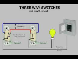 double pole disconnect wiring diagram tractor repair wiring 12 volt single pole double switch wiring diagram