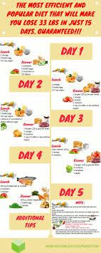 Zumba Diet Chart Pin On Zumba