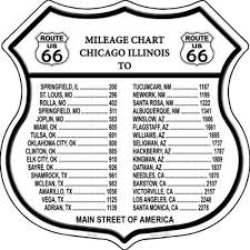 Route 66 Mileage Chart Novelty Highway Shield Hs 560