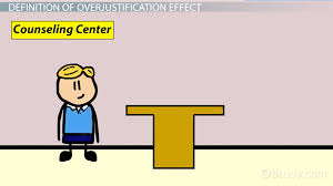 intrinsic and extrinsic motivation in education definition overjustification effect definition examples