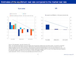 Bank Interest Rates Comparison Chart The Challenge Of Low Real Interest Rates For Monetary Policy