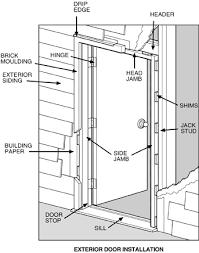 install front doorExterior Door Install  Garage Doors Glass Doors Sliding Doors