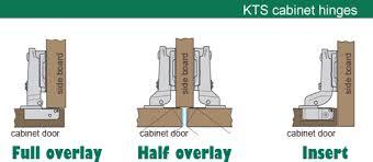 Full Overlay Cabinet Hinges KTS Cabinet Hinges 3pattern Full
