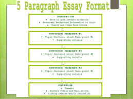 my home essay contest  essay on globalisation and its impact on india