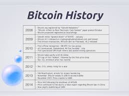 Image result for bitcoin history