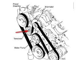 95 olds cutlass supreme accessory drive belt snapped overheating i have enclosed a diagram for a 3 8l engine vin digit letter l and the red arrow points to the bolt you put the tool on to leverage it over there