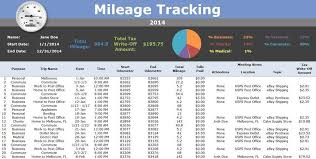 Mileage Tracking Log 2018 2019 Home Small Business Tax