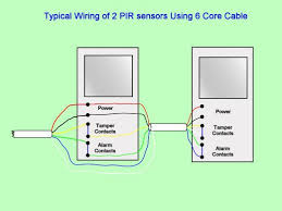 pir alarm sensor wiring diagram pir image wiring how do i fix my burglar alarm top tips dengarden on pir alarm sensor wiring diagram