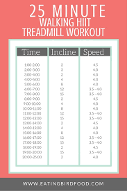 looking for more hiit workouts check out these