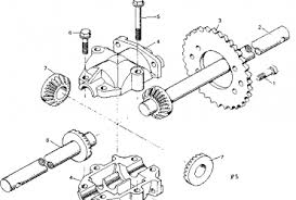 husky solenoid wiring diagram tractor repair wiring diagram gravely solenoid wiring diagram diagrams