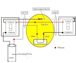 ceiling light wire diagram wiring radar rh wiringradar blo com 3 lights 2 switches installing a 3 way switch