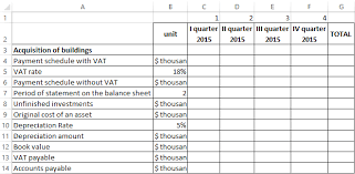 Financial Model Excel Spreadsheet Example Of Construction The Financial Model Of The