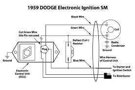 electronic ignition wiring diagram car for distributor with dodge Electronic Ballast Wiring Diagram electronic ignition wiring diagram car for distributor with dodge