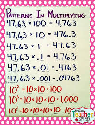 Multiplication Patterns With Decimals