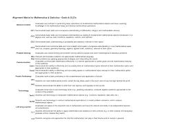 objective descriptive essay examples