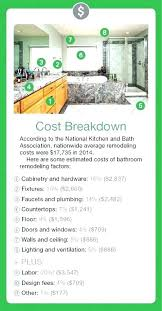 leave a reply cancel reply bathroom remodeling cost calculator3 bathroom