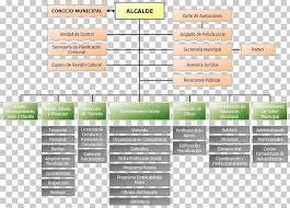 Organizational Chart Organizational Structure Municipality