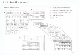 fuse box 98 bmw 318i series data wiring diagrams \u2022 1997 bmw 540i fuse box diagram at 1997 Bmw 528i Fuse Box Diagram