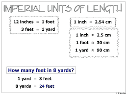 Surprising Height Chart Conversion Feet To Inch Fabric