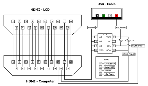 hdmi to vga wiring diagram hdmi image wiring diagram amusing hdmi cable wiring diagram wiring diagram schematics on hdmi to vga wiring diagram