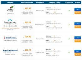 Life Insurance Table Rating Life Insurance Table Ratings Chart