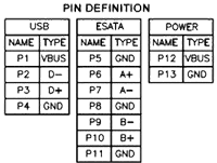 hybrid pinouts gif esata usb hybrid port hybrid pinout