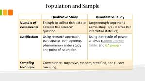 dissertation and thesis difference or dissertation