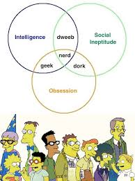 Nerd Geek Dork Venn Diagram Silly Simpsons Nerds Voices And Fan Artthe Simpsons Tapped