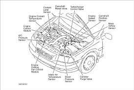 2000 volvo s80 engine diagram wiring diagrams best 2000 volvo s40 engine diagram wiring diagram data 2000 volvo s80 problems 1992 volvo s40 engine