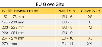 Guide To Choosing The Perfect Glove Size