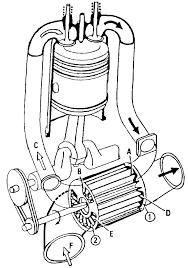 Le prex permet une suralimentation mécanique par ondes de pression écoulement pulsatoire dans la tubulure d'échappement pour un taux de