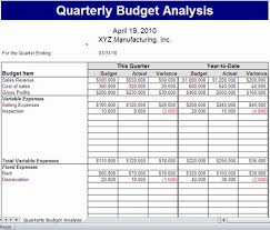 Church Budget Template Excel Best Photos Of Microsoft Church Budget Church Budget