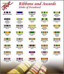 Army Jrotc Ribbon Chart Uniform And Ranks Austin High School Jrotc