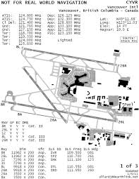 Canadian Airport Charts Airport Diagram For Vancouver Cyvr General Discussion No