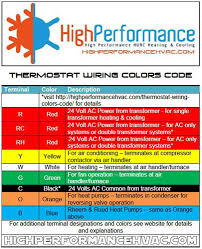 thermostat wiring colors code hvac control wire details ruud heat pump wiring diagram at Rheem Thermostat Wiring Diagram