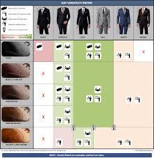 Suit Color Combination Chart Www Bedowntowndaytona Com