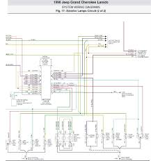 jeep stereo wiring schematic wiring diagram rules jeep cj7 radio wiring wiring diagram list jeep cj7 radio wiring manual e book 85 jeep