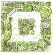 Small Picture 74 best Garden Plans images on Pinterest Garden ideas Landscape