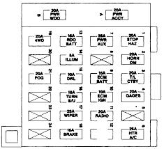 1991 Isuzu Trooper Fuse Box Diagram Fuse Panel Wiring Diagram