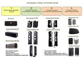 18. <b>Беспроводная</b> активная <b>Hi</b>-<b>Fi акустика</b> / Аудиофактор