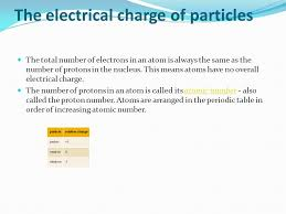 THE PERIODIC TABLE. Atomic structure Atoms consist of electrons ...