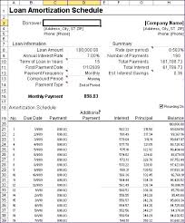 loan amortization spreadsheet template loan amortization formula excel amortization schedule discopolis club