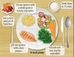 Tag Diabetes Food List Diabetes Macros